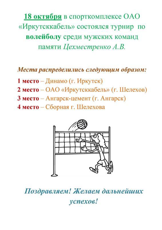 turnir_chemistrenko